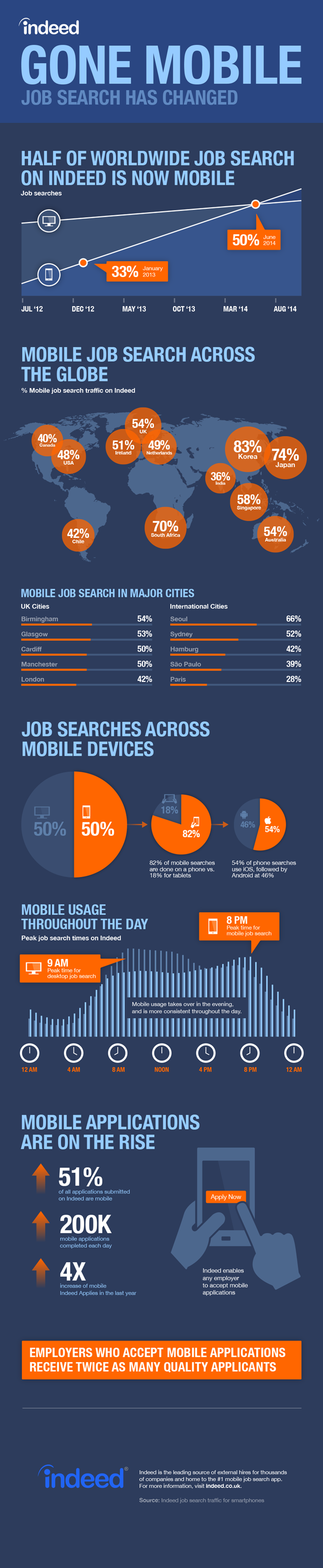 mobile_infographic_en_UK