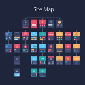 Visual example of a sitemap